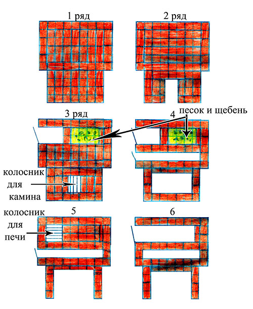 схема кладки отопительной печи