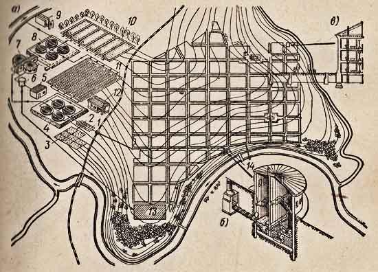 Схема канализации города