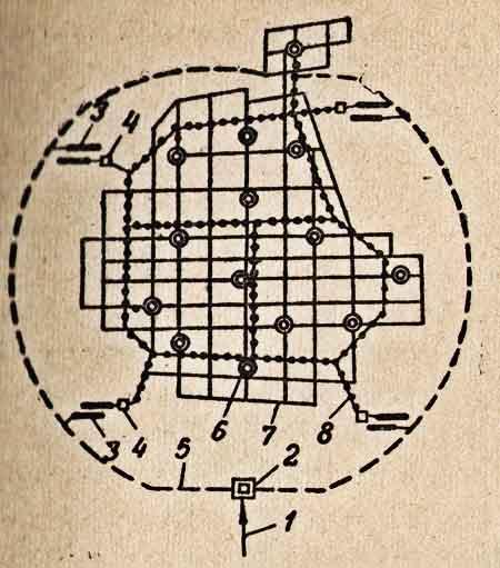 Ступенчато-кольцевая схема