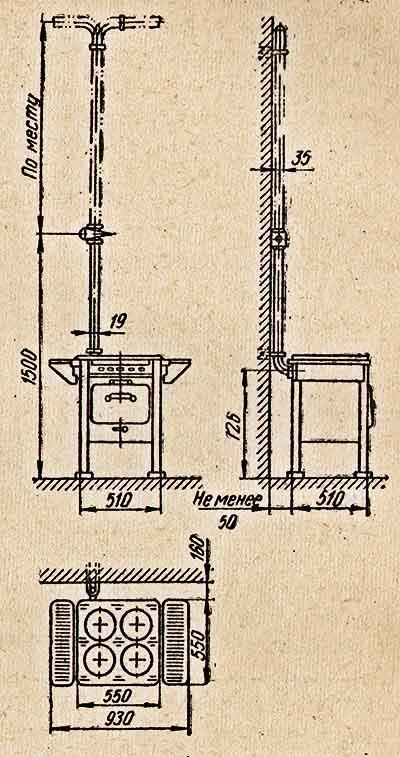 Рис. 50.  Схема установки газовой плиты с прямым подводом газа.