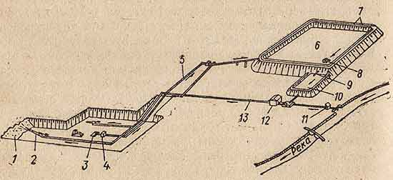 Схема гидромониторной