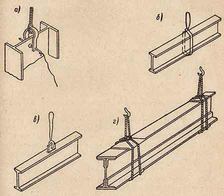 Схемы строповки а — колонны с